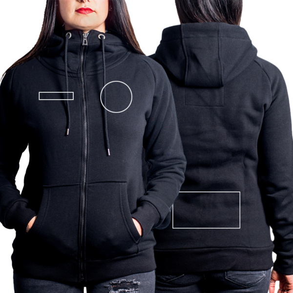 Front + Back + Personalisierung (2016-2020)
